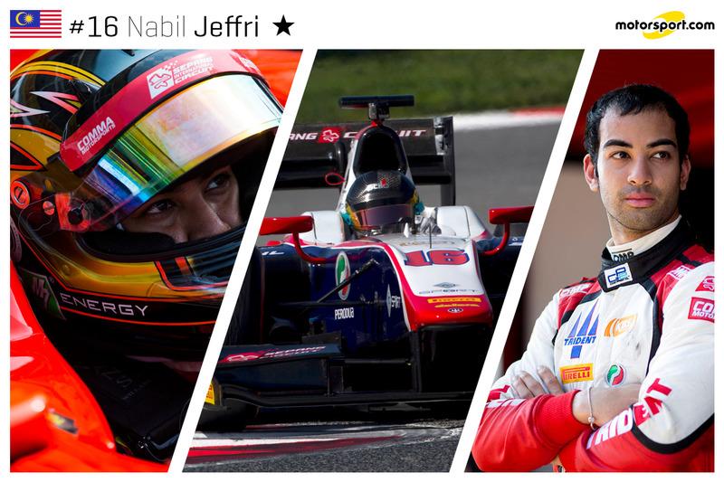 Nabil Jeffri - 23 ans