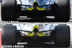 Mercedes W08 rear end comparison