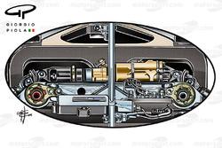 Detalles de suspensiones delantero Mercedes W07