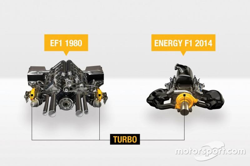 Comparando el motor 1500cc twin turbo a la unidad de poder actual.