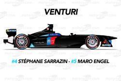 Venturi Formula E Takımı