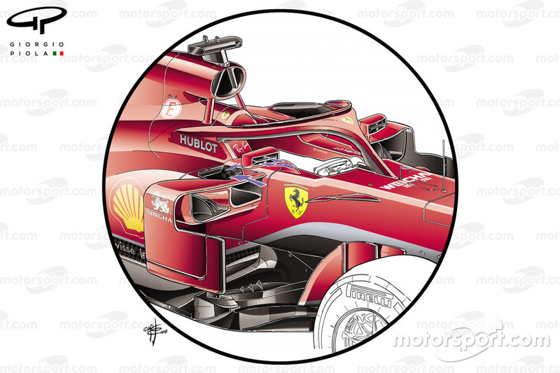 Ferrari SF71H side pods