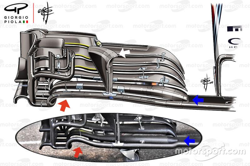 Comparación del alerón delantero del Williams FW41