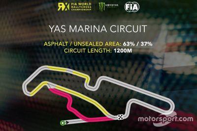 Streckenlayout: Abu Dhabi