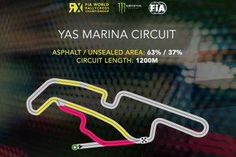 Streckenlayout für die Rallycross-WM 2019 in Abu Dhabi