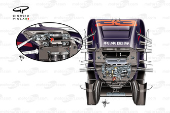 Red Bull RB15 front suspension layout