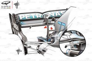 Сравнение: стойка заднего антикрыла Mercedes AMG F1 W09