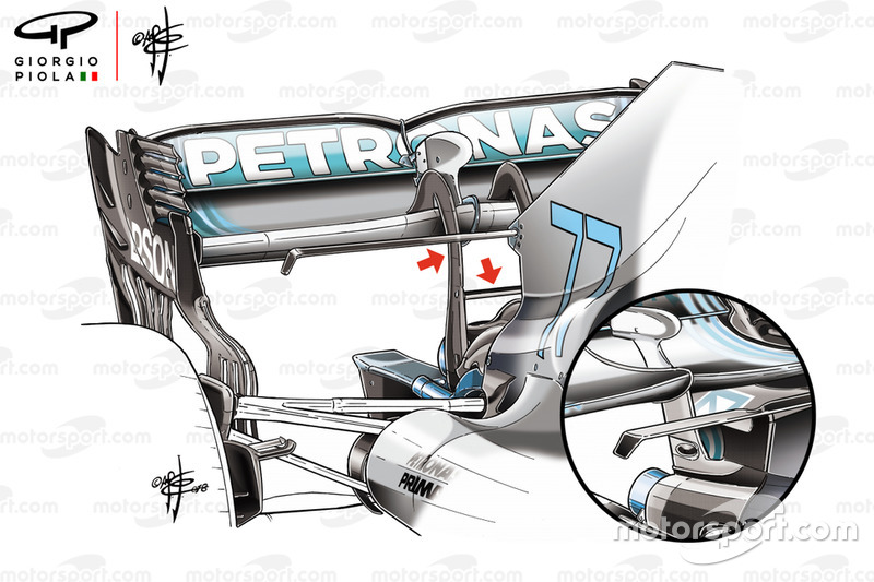 Mercedes W09 rear wing pillar comparison