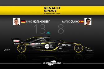 Дуэль в Renault Sport F1 Team: Хюлькенберг – 13 / Сайнс – 8