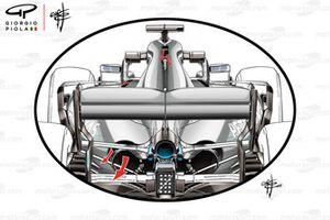 Mercedes F1AMG W09 soğutma
