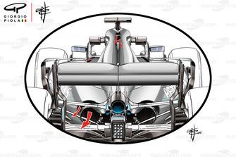 Mercedes F1AMG W09 cooling