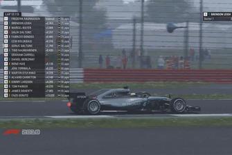 La deuxième manche des Formula 1 Esports Pro Series