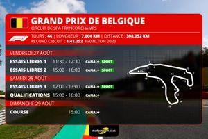 L'aperçu du Grand Prix de Belgique
