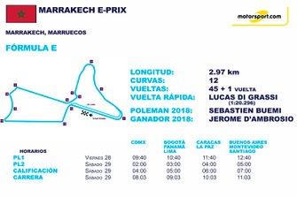 Marrakech E-Prix horarios