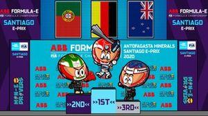 El Eprix de Santiago de Fórmula E, por MinEDrivers