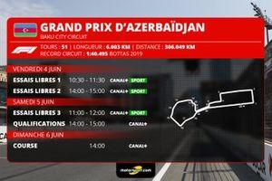 Le programme du Grand Prix d'Azerbaïdjan