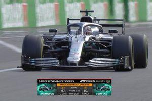 TV Graphic: Car Performance Comparison