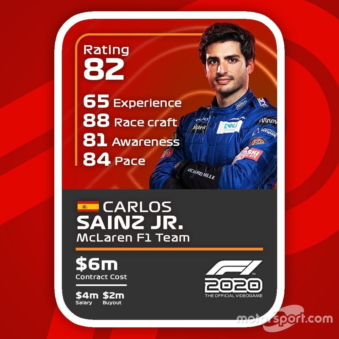 Cartas del F1 2020: Carlos Sainz