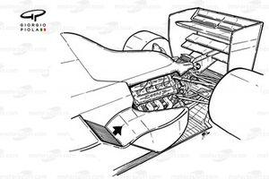 Компоновка задней части Williams FW12 1988 года