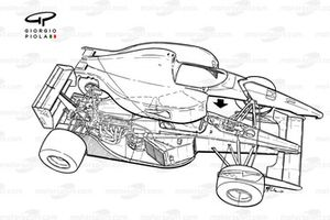 Vue d'ensemble de la McLaren MP4-7A