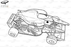 Vue d'ensemble de la McLaren MP4-7A