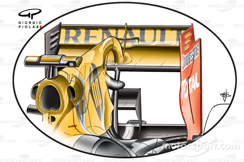 Introducción del F-dcut en el Renault R30