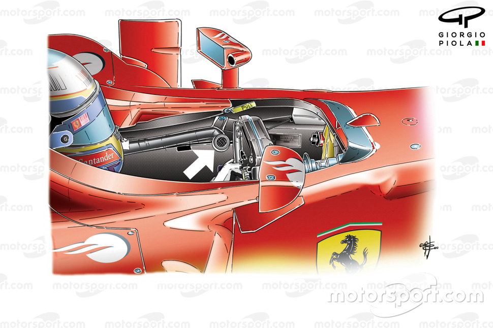Le système d'activation du F-Duct sur la Ferrari F10
