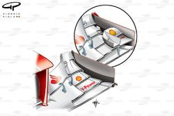 Ferrari F2012 cascade-less front wing (Normal specification inset)