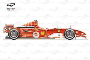 Vue latérale de la Ferrari F2005