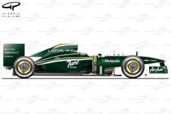 Lotus Racing 127