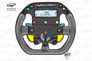 Benetton B199 1999 steering wheel