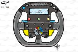 Volant de la Benetton B199