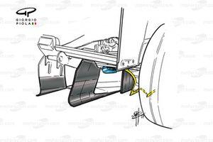 Williams FW23 2001 Malaysia diffuser development
