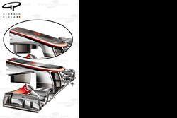 McLaren MP4-27 new nose (bottom) vs old nose (top)