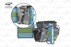 Réservoir d'huile et des radiateurs de la McLaren MP4-16