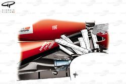 Echappements de la Ferrari 150° Italia