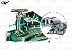 Lotus T128 double air intake