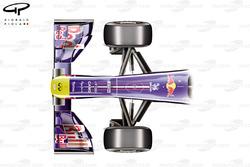Vue de devant de la Red Bull RB7