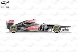Vue latérale de la Lotus E21