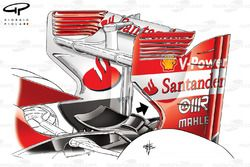 Aileron arrière de la Ferrari F138, Grande-Bretagne