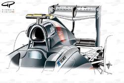 Conduit de DRS de la Sauber C32