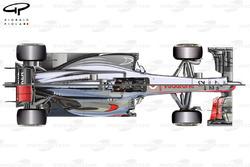 Comparaison vue du dessus des McLaren MP4-29 et MP-28
