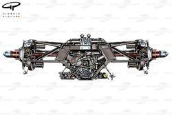 Boîte de vitesses de la Ferrari 150° Italia