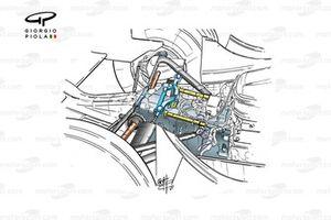 Minardi PS01 2001 rear suspension detail overview