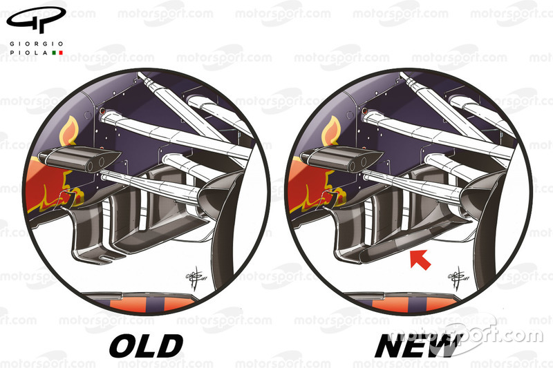 Поворотні лопаті Red Bull RB13, старі і нові
