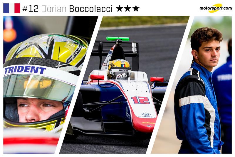 Dorian Boccolacci - 18 ans