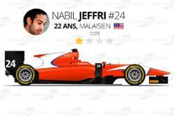 Nabil Jeffri, Arden International