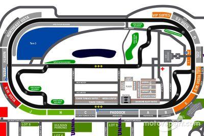 Gran Premio di Indy