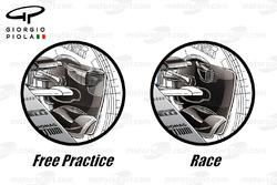 Écopes de freins de Mercedes, GP de Singapour