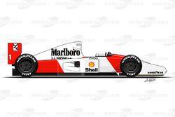 McLaren MP4-7 di Ayrton Senna